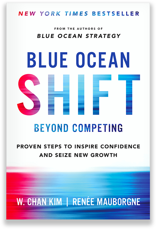Blue Ocean Shift Competing Confidence